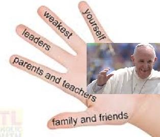 Vijf vinger gebed